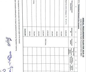 fgcc.pk procurement 2018-19-1