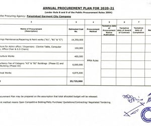 annual procurement plan 20-21